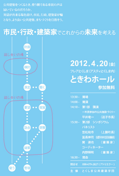 市民・行政・建築家の輪_コピー.jpg